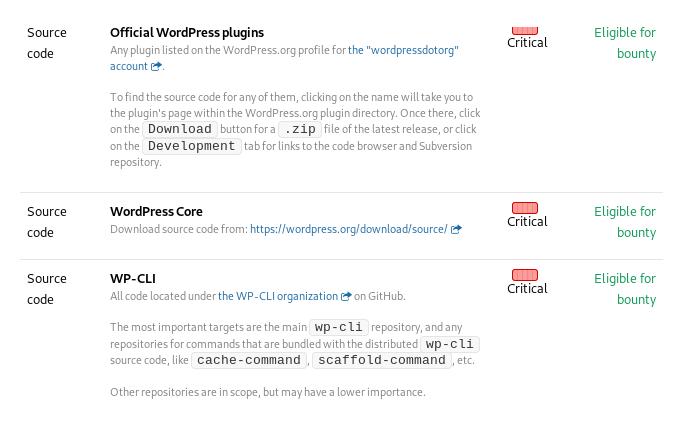WordPress bug bounty programe